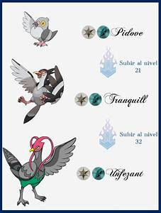 223 Pidove Evoluciones by Maxconnery on DeviantArt