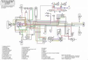 Eton Thunder 90cc Atv Wiring Diagram