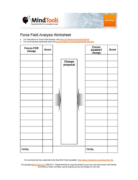 mindtools   force field analysis template