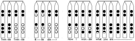 How To Row Boat Zelda by The Gallery For Gt Recorder Chromatic Fingering Chart