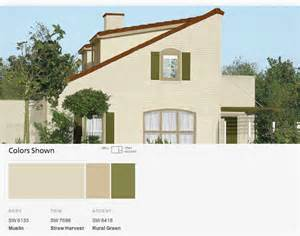 Home Interior Color Schemes Gallery Paint Colors For Your Home Exterior Hommcps