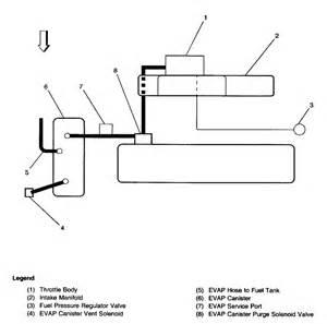 Need Vacuum Diagram For Pontiac Sunfire With
