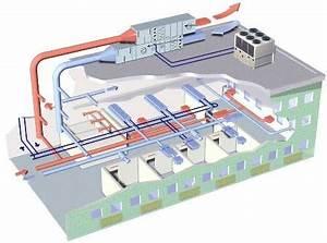 Building Hvac Diagrams : how an hvac system works hvac system commercial hvac ~ A.2002-acura-tl-radio.info Haus und Dekorationen