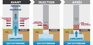 Traitement Anti Humidité : traitement des murs ~ Dallasstarsshop.com Idées de Décoration