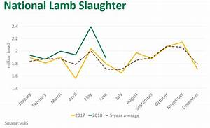 Lamb To The Slaughter Plot Diagram