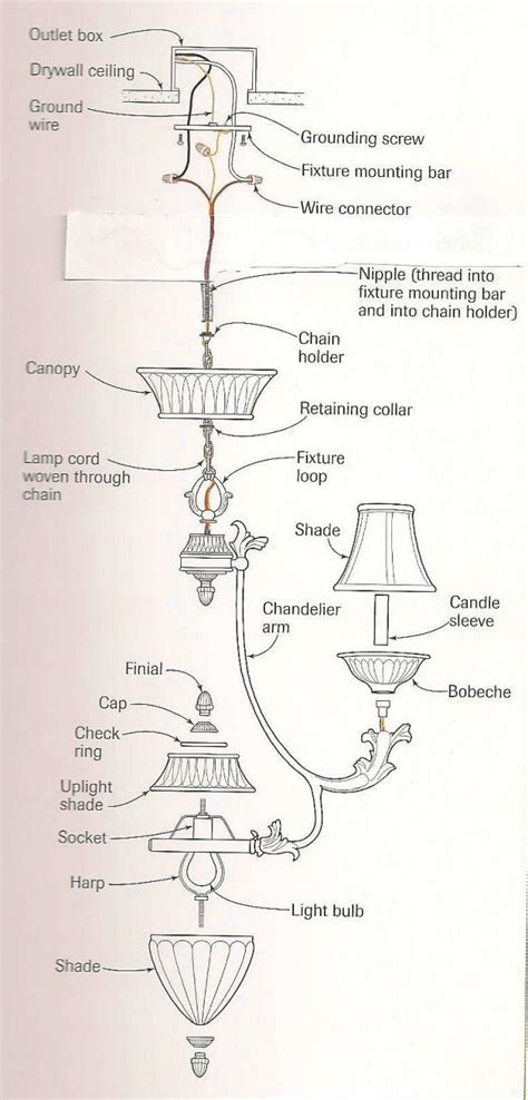 Wiring A Chandelier Diagram by How To Install A Chandelier The Money Pit
