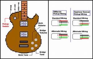 Guitar Wiring Site Ix