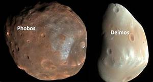 Explaining the Birth of the Martian Moons