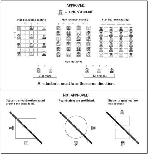 seating charts tools  policy
