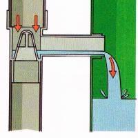 Anschluss Regentonne An Fallrohr : fallrohranschluss regentonne abdeckung ablauf dusche ~ A.2002-acura-tl-radio.info Haus und Dekorationen
