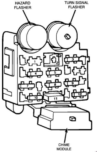 Jeep Wrangler Fuse Box Diagram Auto