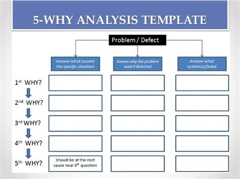 Itil Root Cause Analysis Template by Root Cause Analysis Template Tools And Process 34 638