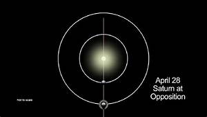 Diagram of Saturn the Planet - Pics about space