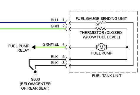 Broken Gas Gauge Kia Sportage