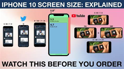 iphone  screen size explained iphone  youtube