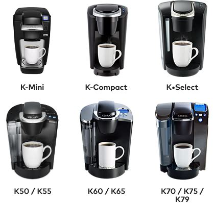 keurig 2 0 brew sizes my k cup universal reusable coffee filter shop how to