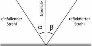 Einfallswinkel Berechnen : gloop billard simulation abprallwinkel ~ Themetempest.com Abrechnung