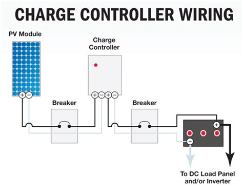 How Create Locally Made Inverter With Ease Science