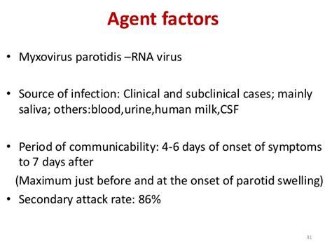 Measles-Mumps Rubella Symptoms
