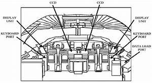 Boeing 777 Seat Diagram