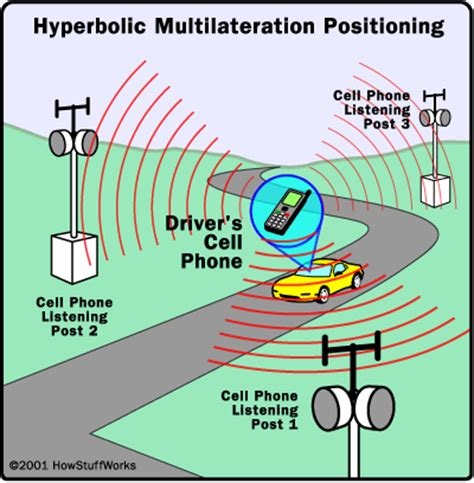 how do i track a cell phone future traffic tracking how intelligent highways will
