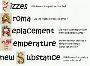 Clues that a chemical reaction/change is taking place ...