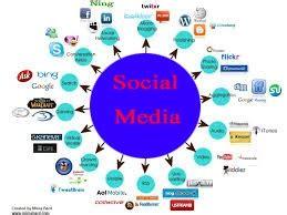 popular social media    promote  small