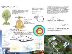 architect plan house of five elements openbuildings