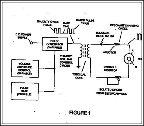 Ячейка Стенли Мейера водородный генератор