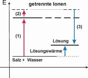 Lösungsenthalpie Berechnen : internetportal f r den physikunterricht an beruflichen schulen ~ Themetempest.com Abrechnung