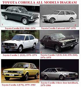Toyota Corolla All Models Diagram