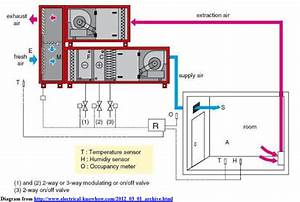 Sizing Of Air Handling Unit  U2013 Engineering Solutions  U2013 Innovate