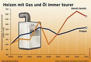 Amortisationszeit Berechnen : solarthermie wirtschaftlichkeit berechnen automobil bau auto systeme ~ Themetempest.com Abrechnung