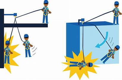 Height Safety Working Positioning Nl Systems Eriks