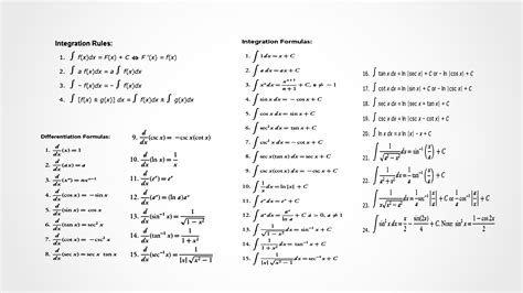 Elementary integrals all of these follow immediately from the table of 2. Desktop Wallpaper similar to this table of integrals? : math