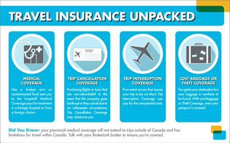 Save for later on pinterest! What does trip insurance cover - insurance