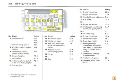 vauxhall zafira fuse box diagram 2007 capture newomatic