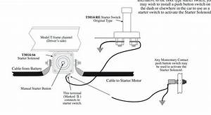 1998 Ford Ranger Starter Wiring Diagram F Ignition