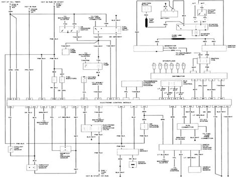 Chevy Blazer Fuse Box Diagram Wiring Forums