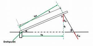 Anhalteweg Berechnen Physik : einseitiger hebel physik online kurse ~ Themetempest.com Abrechnung