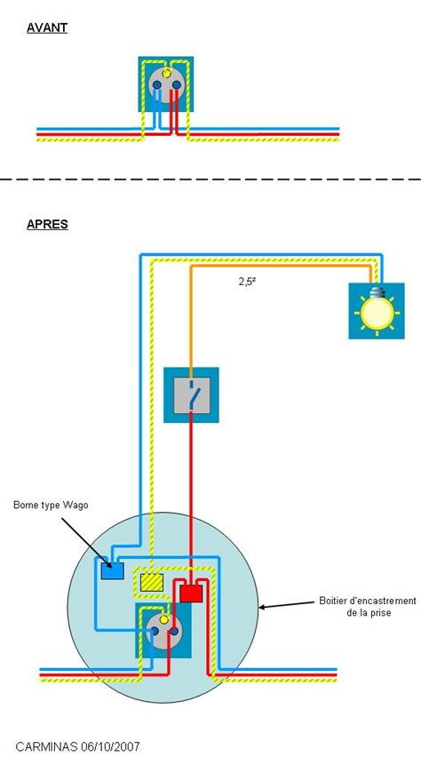 branchement electrique d une le conseils installation 233 lectrique cr 233 er un point lumineux 224 partir d une prise command 233 e