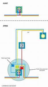 Branchement D Une Prise : lectricit brancher interrupteur sur une prise de courant ~ Dailycaller-alerts.com Idées de Décoration