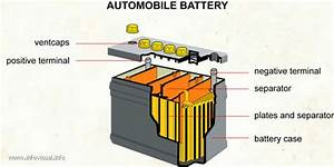 What Is An Automotive Battery