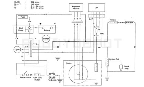 Tao Gy6 Wiring Diagram tao tao 125 atv wiring diagram wiring diagram and