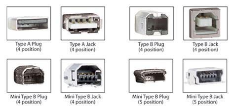 Usb Connectors Tutorial