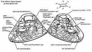 Inside Apollo Command Module 8 (page 2) - Pics about space