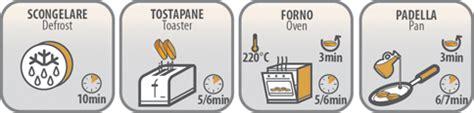 Preparazione Mozzarella In Carrozza mozzarella in carrozza