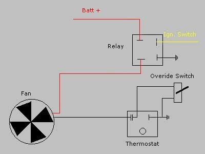 Ga Water Heater Thermostat Wiring Diagram by Wiring Diagram Ref Wiring Diagrams Thermostatmechanical