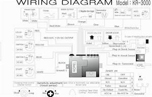 Unique Wiring Diagram Esp Guitar  Diagram  Diagramsample