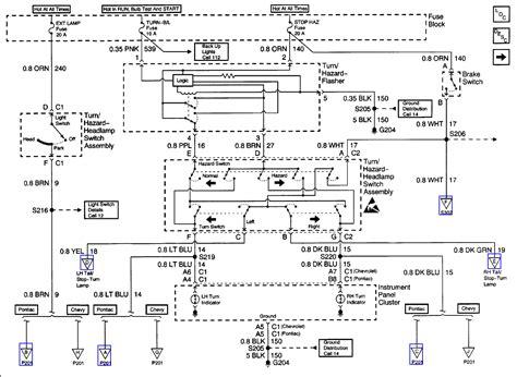2001 Chevy Cavalier Starter Wiring Diagram by 1999 Chevy Cavalier No Brake Lights Turn Signals Or Hazard